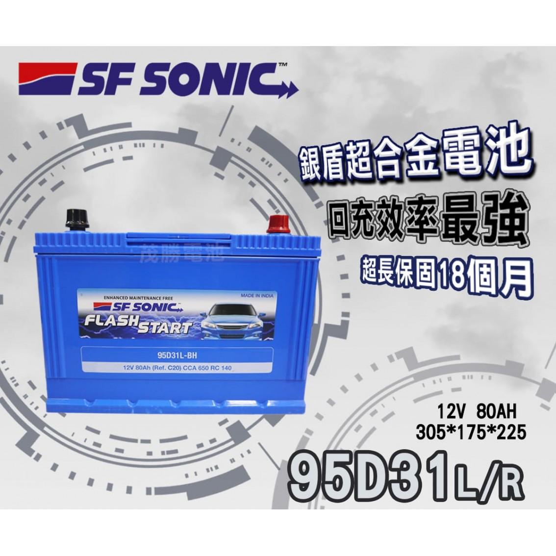 95D31L/R